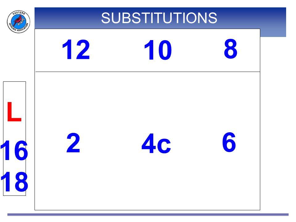 SUBSTITUTIONS 2 6 4c L 8 10 12 16 18