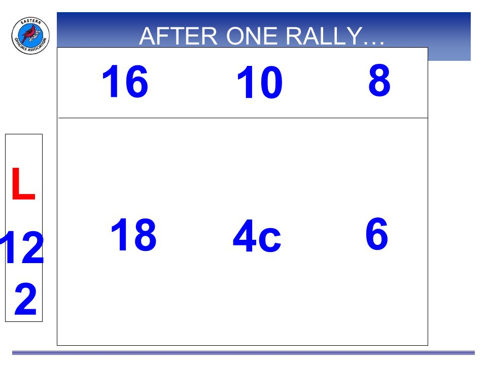 AFTER ONE RALLY… 18 6 4c L 8 10 16 12 2
