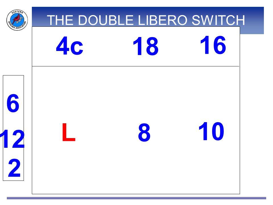 THE DOUBLE LIBERO SWITCH L 10 8 6 16 18 4c 12 2