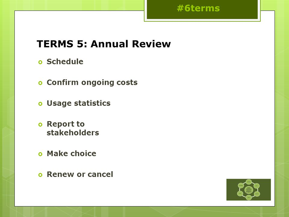 TERMS 5: Annual Review  Schedule  Confirm ongoing costs  Usage statistics  Report to stakeholders  Make choice  Renew or cancel