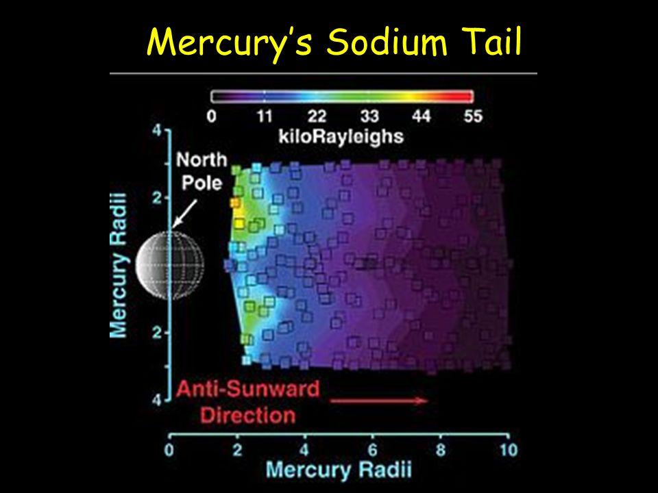 Mercury's Sodium Tail
