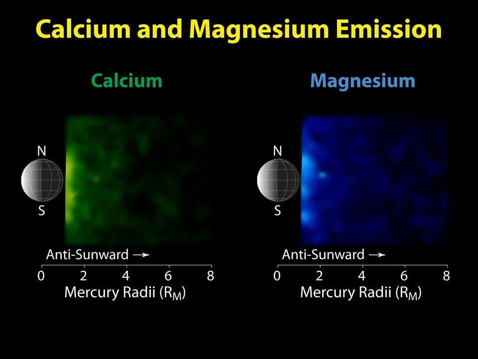 Ca Mg emission