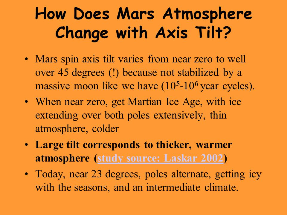 How Does Mars Atmosphere Change with Axis Tilt.