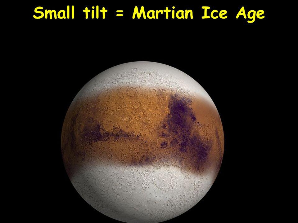 Small tilt = Martian Ice Age