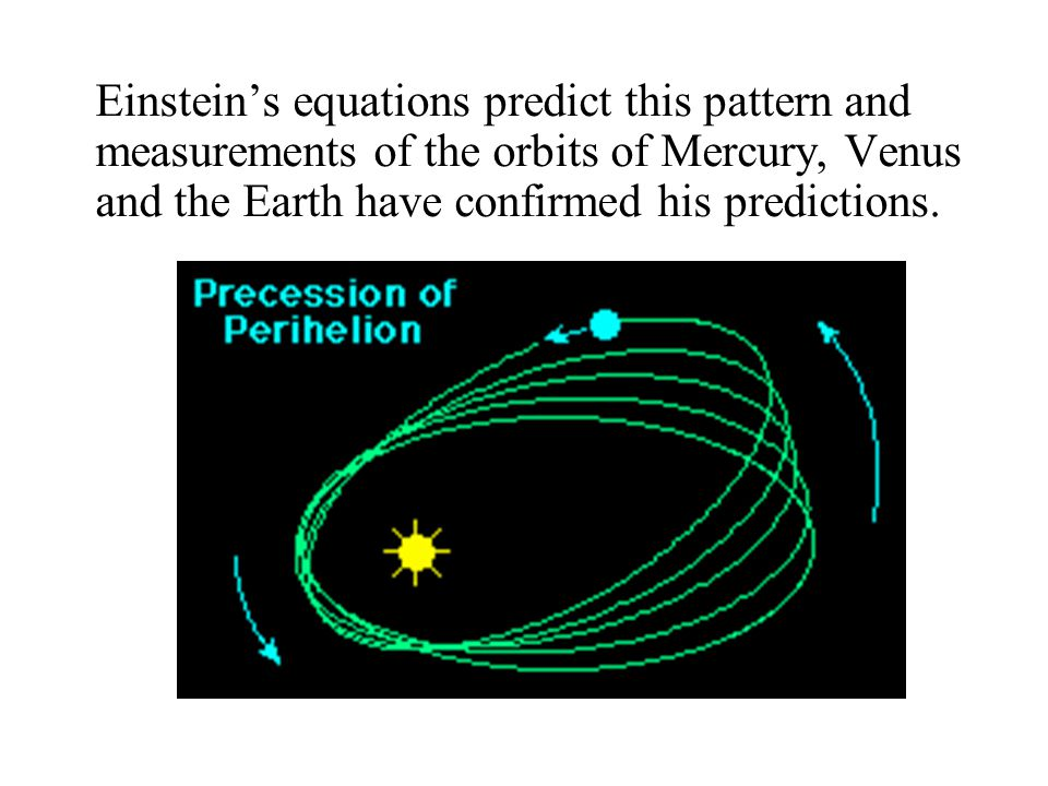 Einstein's equations predict this pattern and measurements of the orbits of Mercury, Venus and the Earth have confirmed his predictions.