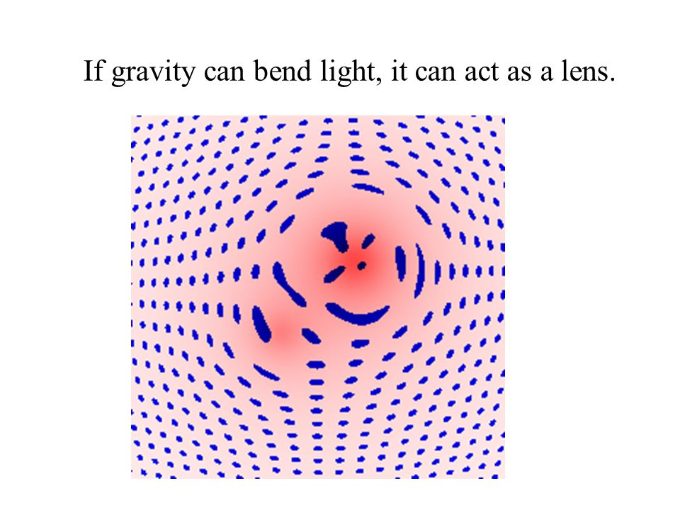If gravity can bend light, it can act as a lens.