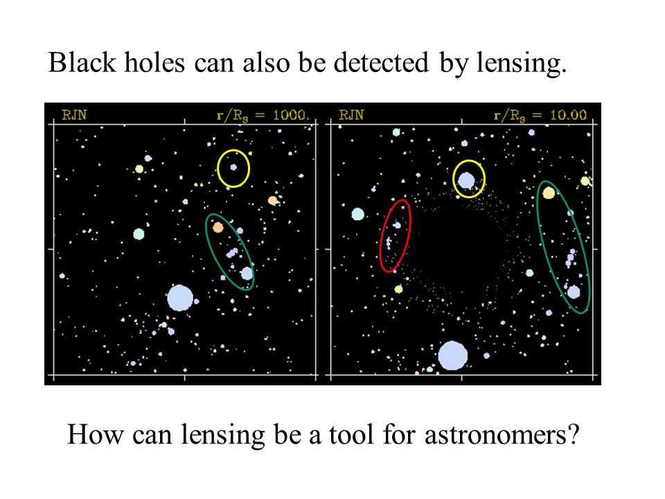 Black holes can also be detected by lensing. How can lensing be a tool for astronomers?