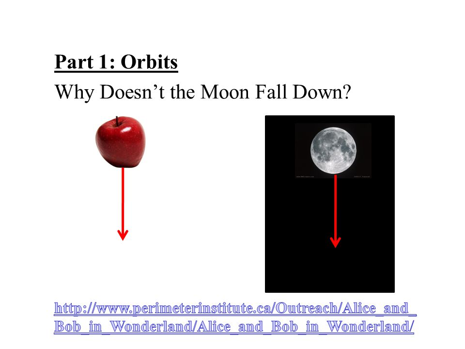 Part 1: Orbits Why Doesn't the Moon Fall Down?