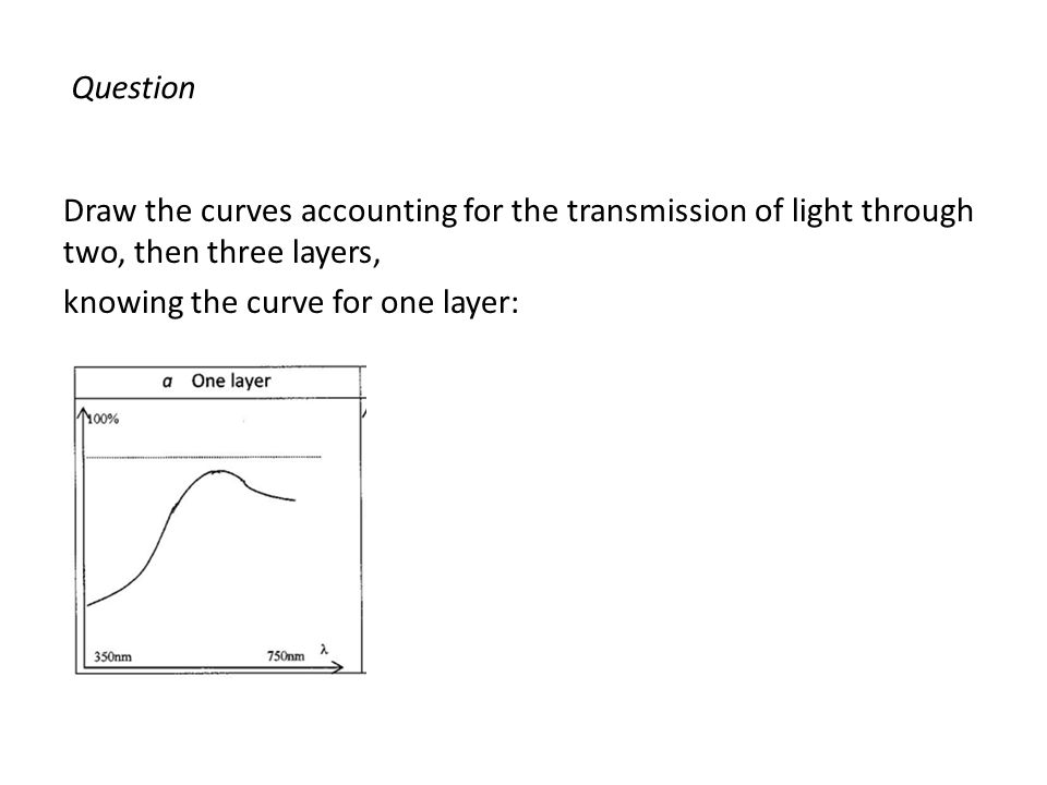 Question Draw the curves accounting for the transmission of light through two, then three layers, knowing the curve for one layer:
