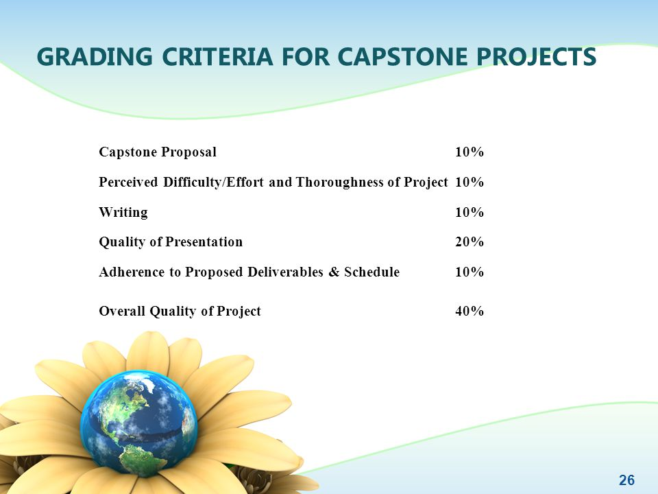 GRADING CRITERIA FOR CAPSTONE PROJECTS Capstone Proposal 10% Perceived Difficulty/Effort and Thoroughness of Project10% Writing10% Quality of Presentation20% Adherence to Proposed Deliverables & Schedule 10% Overall Quality of Project40% 26
