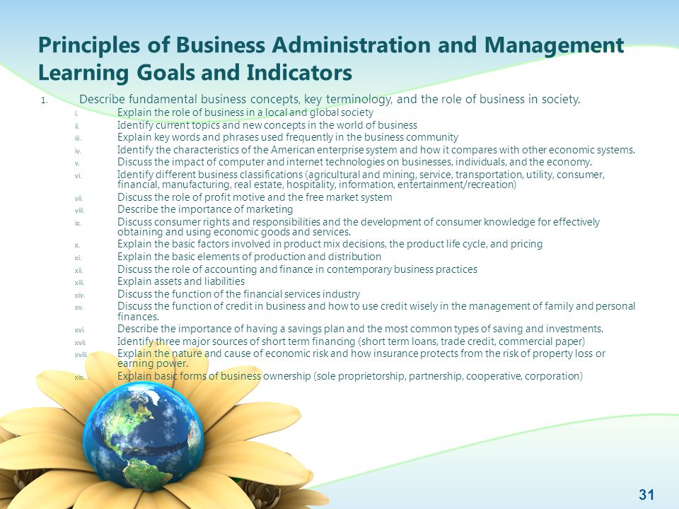 Principles of Business Administration and Management Learning Goals and Indicators 1.