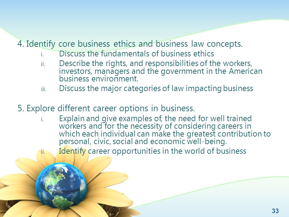 4. Identify core business ethics and business law concepts.