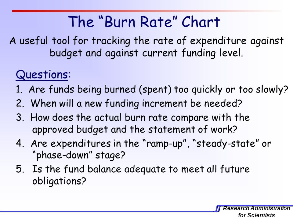 Research Administration for Scientists The Burn Rate Chart A useful tool for tracking the rate of expenditure against budget and against current funding level.