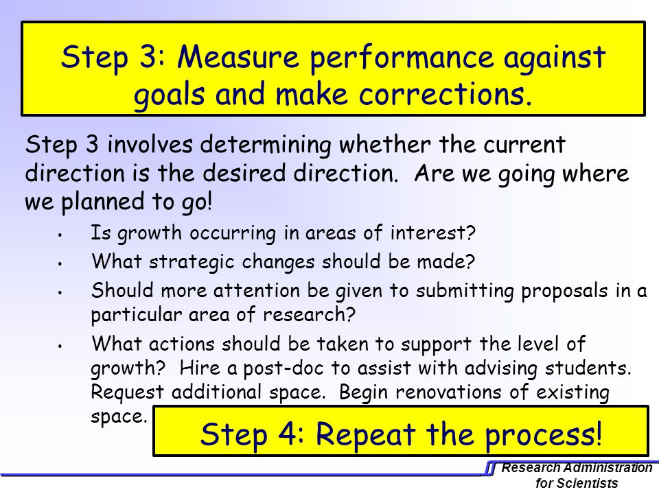 Research Administration for Scientists Step 3: Measure performance against goals and make corrections.
