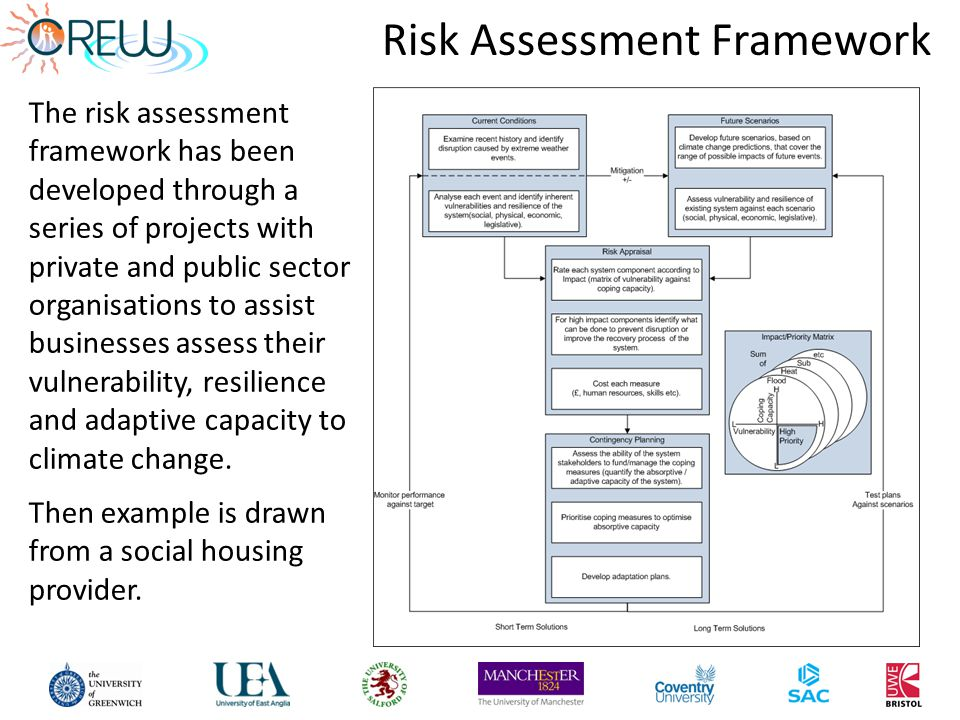 Risk Assessment Framework The risk assessment framework has been developed through a series of projects with private and public sector organisations to assist businesses assess their vulnerability, resilience and adaptive capacity to climate change.