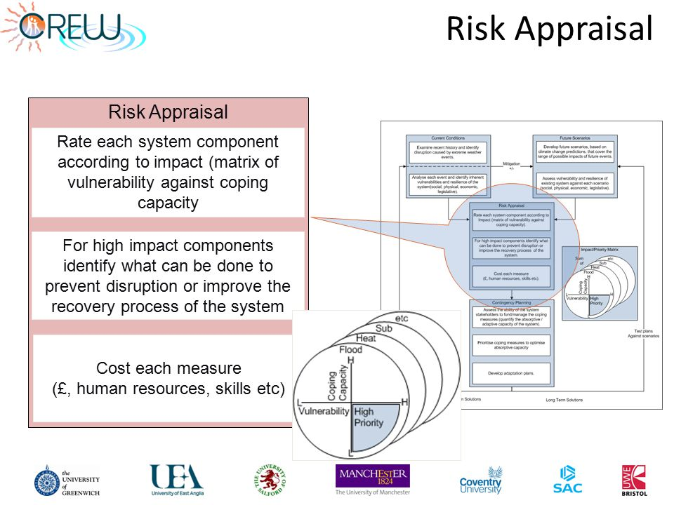 Risk Appraisal Rate each system component according to impact (matrix of vulnerability against coping capacity For high impact components identify what can be done to prevent disruption or improve the recovery process of the system Cost each measure (£, human resources, skills etc) Risk Appraisal