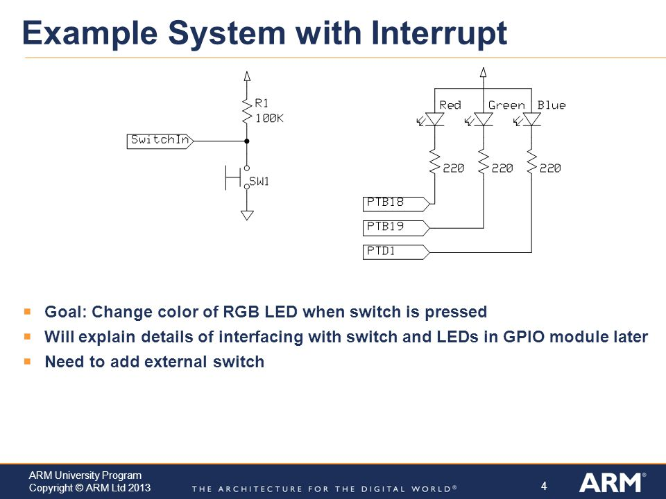 4 ARM University Program Copyright © ARM Ltd 2013 Example System with Interrupt  Goal: Change color of RGB LED when switch is pressed  Will explain details of interfacing with switch and LEDs in GPIO module later  Need to add external switch