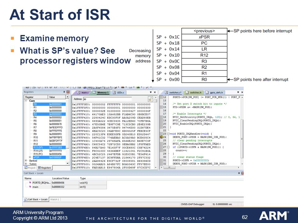 62 ARM University Program Copyright © ARM Ltd 2013 At Start of ISR  Examine memory  What is SP's value.