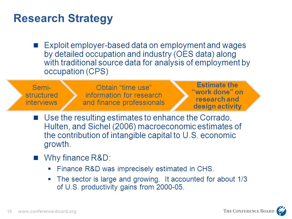 16 www.conference-board.org Research Strategy Exploit employer-based data on employment and wages by detailed occupation and industry (OES data) along with traditional source data for analysis of employment by occupation (CPS) Use the resulting estimates to enhance the Corrado, Hulten, and Sichel (2006) macroeconomic estimates of the contribution of intangible capital to U.S.