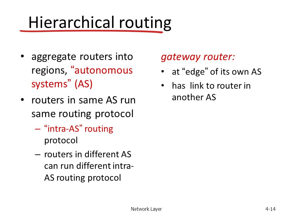 """Network Layer4-14 aggregate routers into regions, """"autonomous systems"""" (AS) routers in same AS run same routing protocol – """"intra-AS"""" routing protocol"""