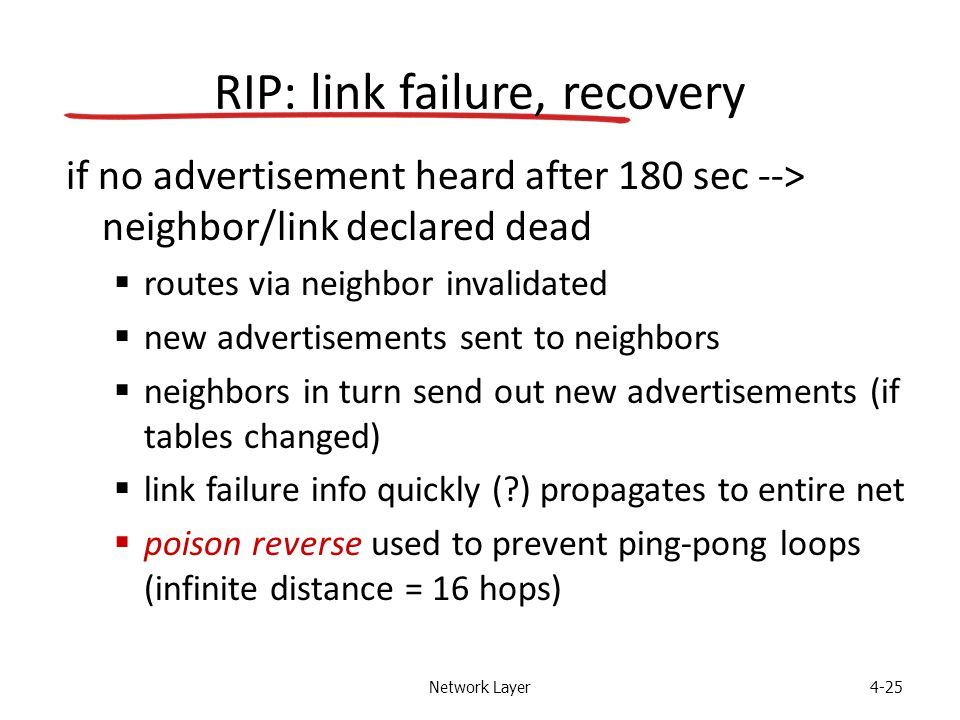 Network Layer4-25 RIP: link failure, recovery if no advertisement heard after 180 sec --> neighbor/link declared dead  routes via neighbor invalidated  new advertisements sent to neighbors  neighbors in turn send out new advertisements (if tables changed)  link failure info quickly ( ) propagates to entire net  poison reverse used to prevent ping-pong loops (infinite distance = 16 hops)