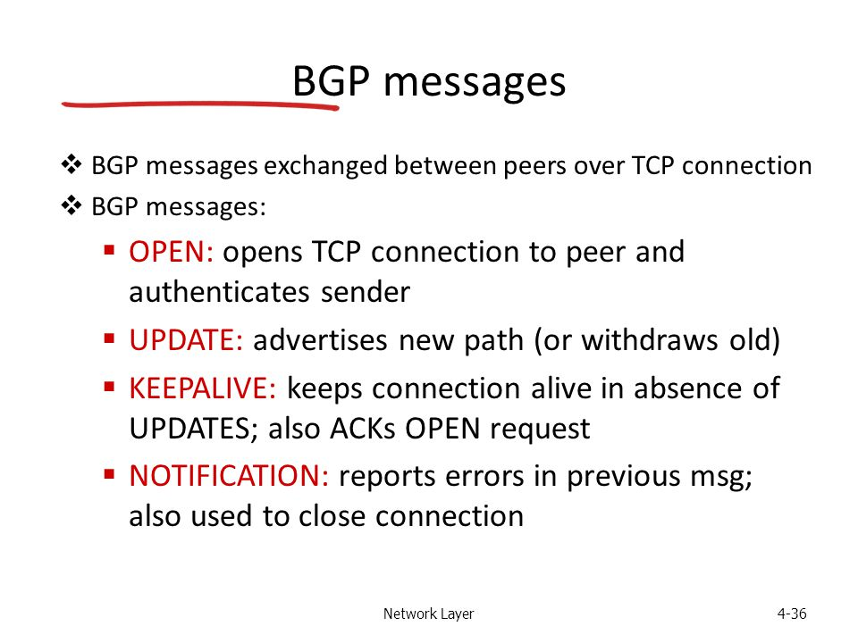 Network Layer4-36 BGP messages  BGP messages exchanged between peers over TCP connection  BGP messages:  OPEN: opens TCP connection to peer and aut