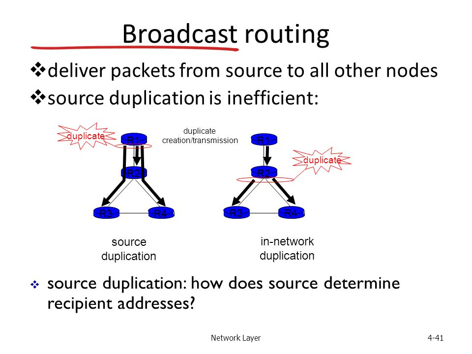 Network Layer4-41 R1 R2 R3R4 source duplication R1 R2 R3R4 in-network duplication duplicate creation/transmission duplicate Broadcast routing  deliver packets from source to all other nodes  source duplication is inefficient:  source duplication: how does source determine recipient addresses?
