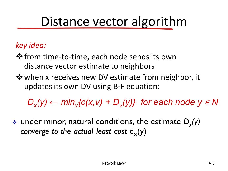 Network Layer4-5 key idea:  from time-to-time, each node sends its own distance vector estimate to neighbors  when x receives new DV estimate from neighbor, it updates its own DV using B-F equation: D x (y) ← min v {c(x,v) + D v (y)} for each node y ∊ N  under minor, natural conditions, the estimate D x (y) converge to the actual least cost d x (y) Distance vector algorithm