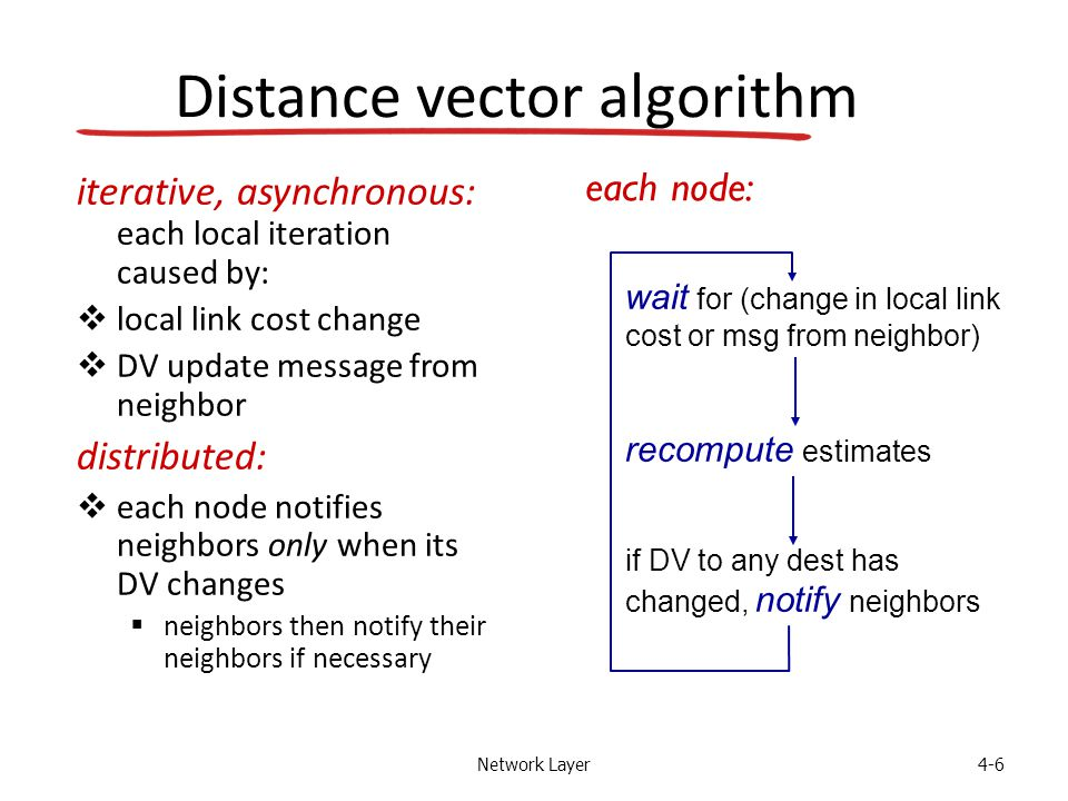 Network Layer4-6 iterative, asynchronous: each local iteration caused by:  local link cost change  DV update message from neighbor distributed:  ea