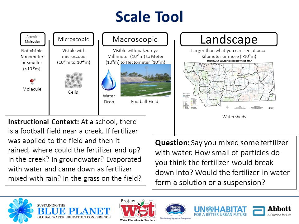 Scale Tool Atomic- Molecular Microscopic Macroscopic Landscape Not visible Nanometer or smaller (<10 -9 m) Visible with microscope (10 -8 m to 10 -4 m