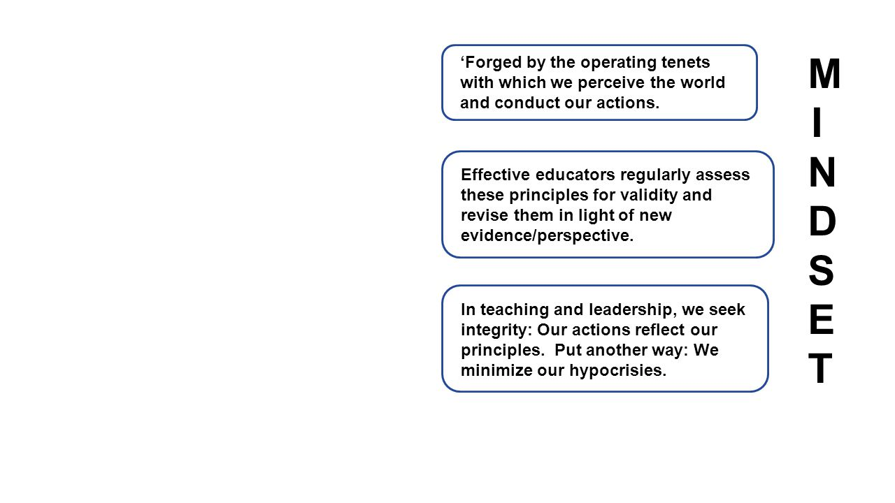 In your small groups, ask for critique: Declare a principle/policy and its evidence of use.