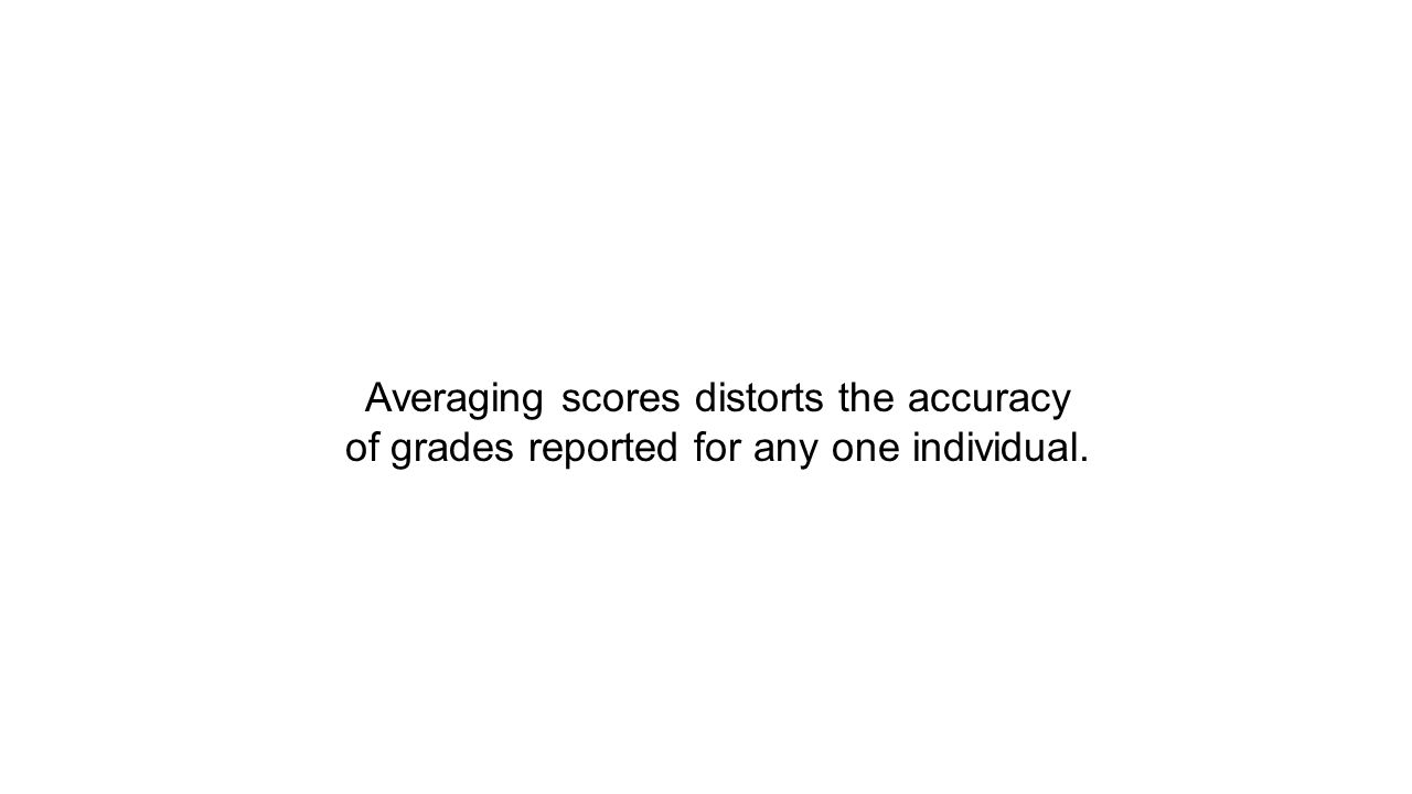 Averaging scores distorts the accuracy of grades reported for any one individual.
