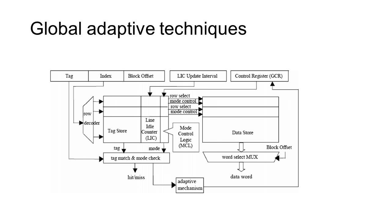 Global adaptive techniques