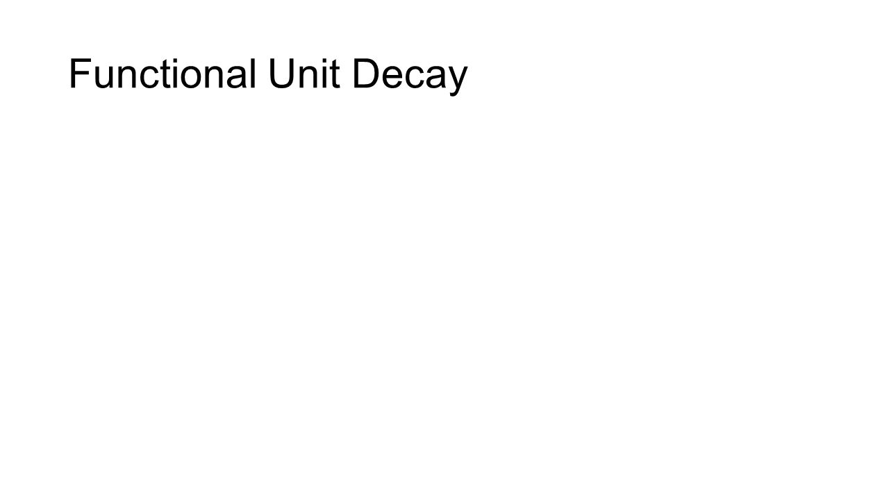 Functional Unit Decay