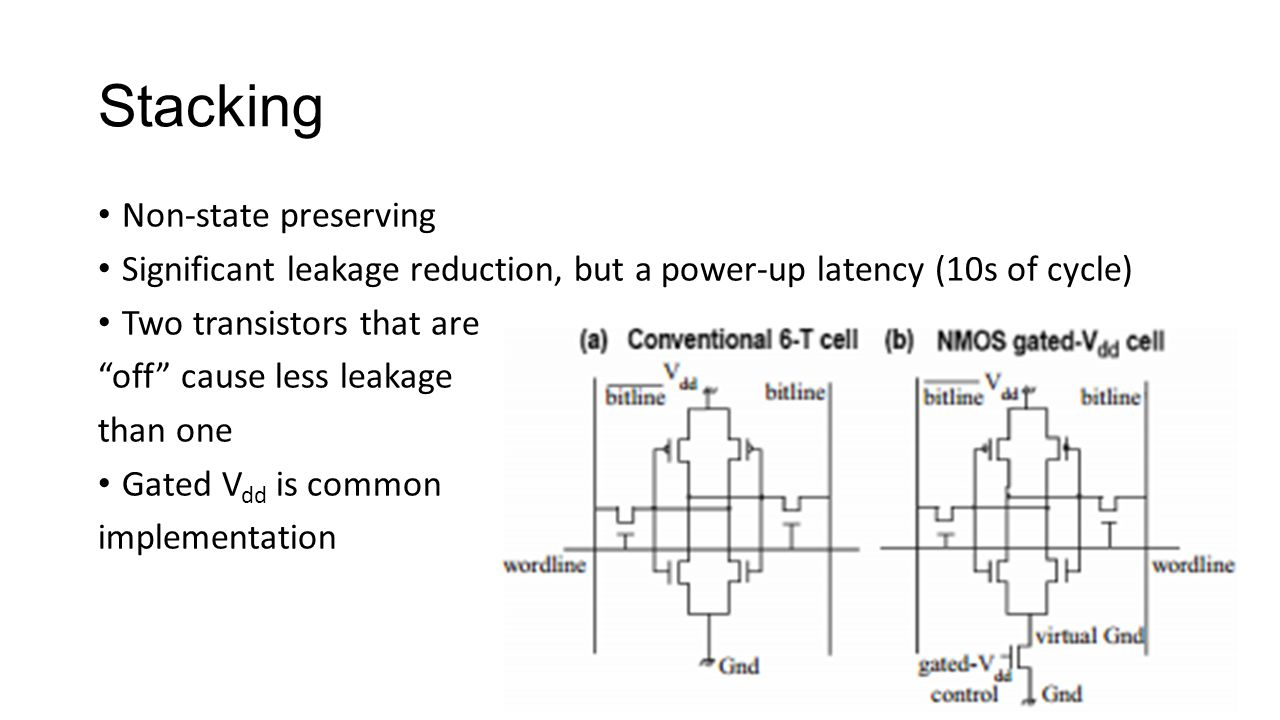 "Stacking Non-state preserving Significant leakage reduction, but a power-up latency (10s of cycle) Two transistors that are ""off"" cause less leakage t"