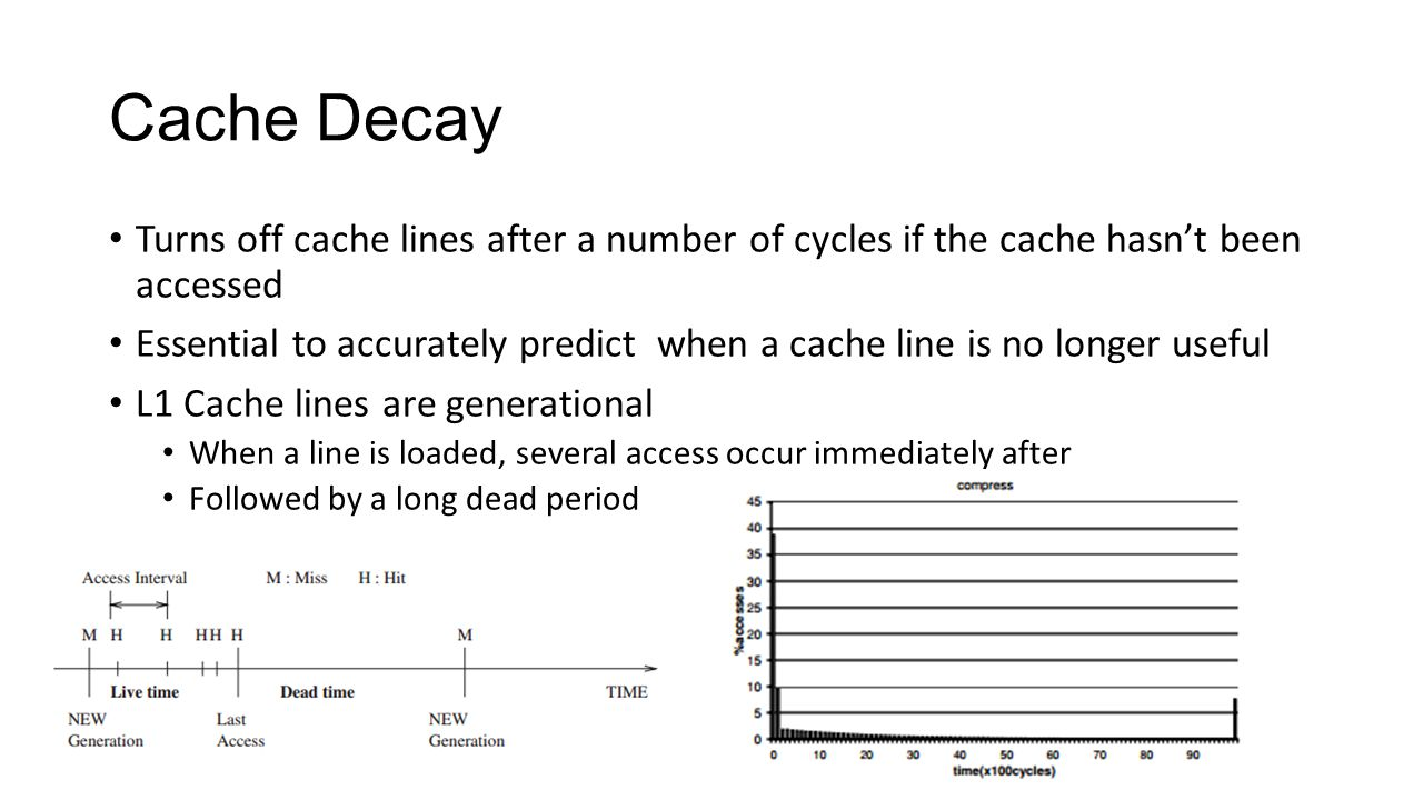 Cache Decay Turns off cache lines after a number of cycles if the cache hasn't been accessed Essential to accurately predict when a cache line is no longer useful L1 Cache lines are generational When a line is loaded, several access occur immediately after Followed by a long dead period