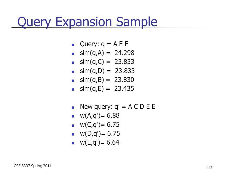 CSE 8337 Spring 2011 117 Query Expansion Sample Query: q = A E E sim(q,A) = 24.298 sim(q,C) = 23.833 sim(q,D) = 23.833 sim(q,B) = 23.830 sim(q,E) = 23.435 New query: q' = A C D E E w(A,q )= 6.88 w(C,q )= 6.75 w(D,q )= 6.75 w(E,q )= 6.64