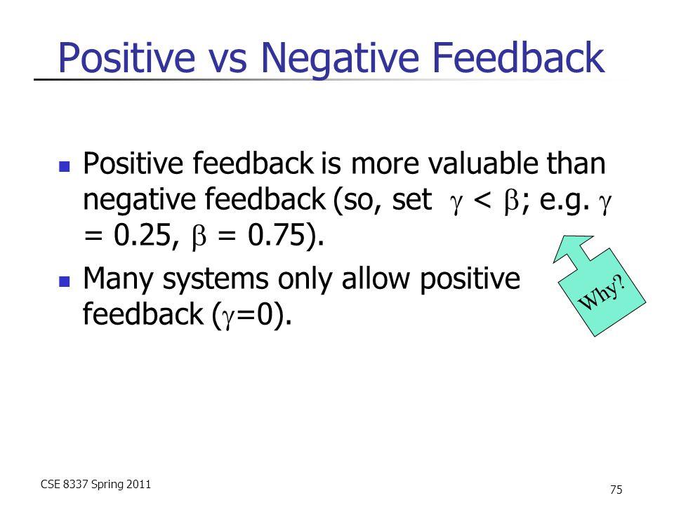 CSE 8337 Spring 2011 75 Positive vs Negative Feedback Positive feedback is more valuable than negative feedback (so, set  <  ; e.g.
