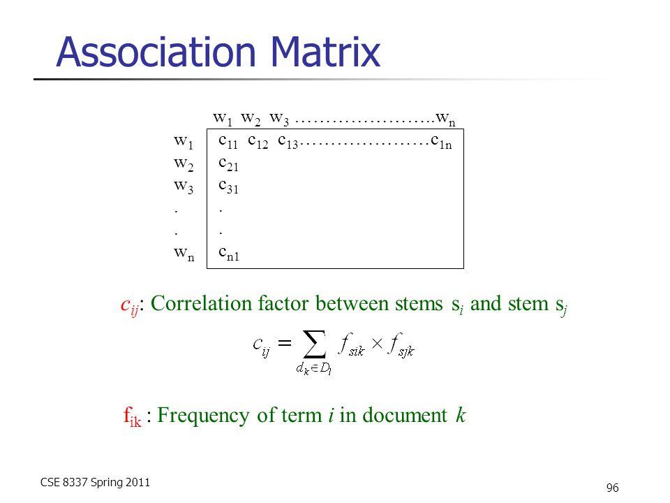 CSE 8337 Spring 2011 96 Association Matrix w 1 w 2 w 3 …………………..w n w1w2w3..wnw1w2w3..wn c 11 c 12 c 13 …………………c 1n c 21 c 31.