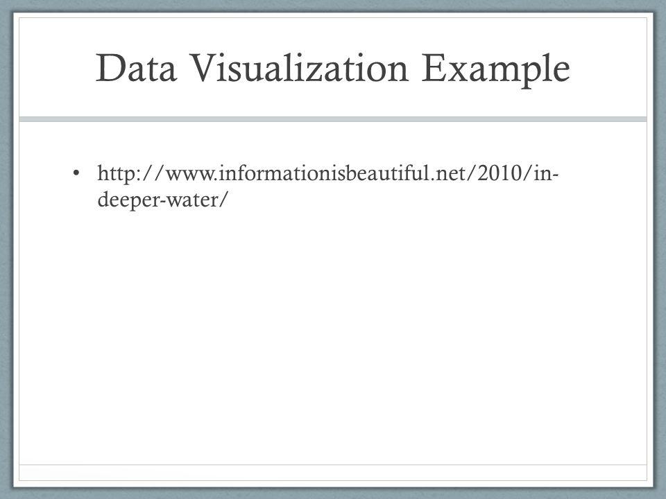 Data Visualization Example http://www.informationisbeautiful.net/2010/in- deeper-water/
