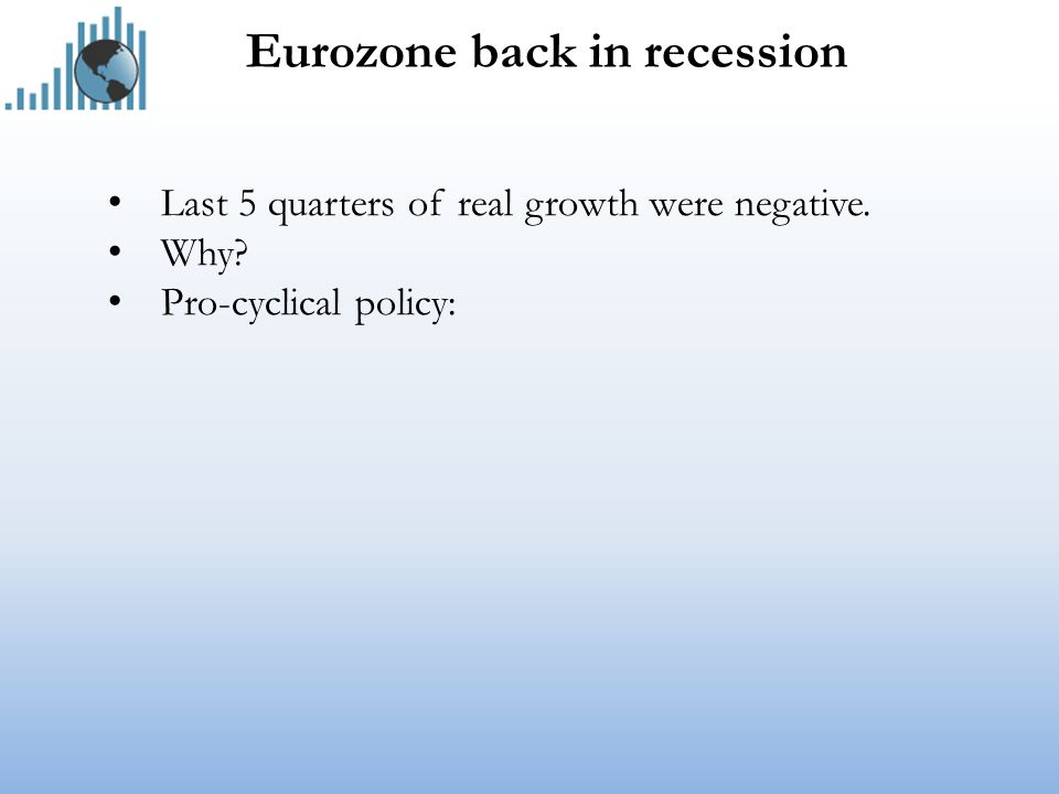 Eurozone back in recession Last 5 quarters of real growth were negative. Why Pro-cyclical policy: