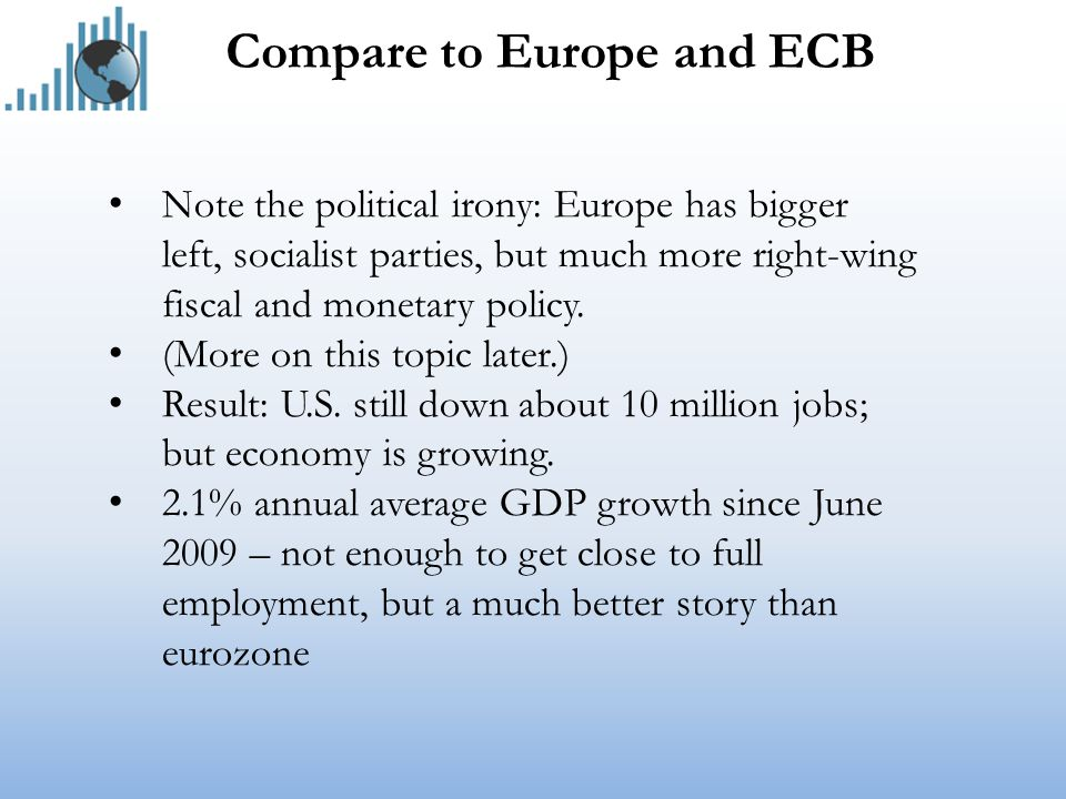Compare to Europe and ECB Note the political irony: Europe has bigger left, socialist parties, but much more right-wing fiscal and monetary policy.
