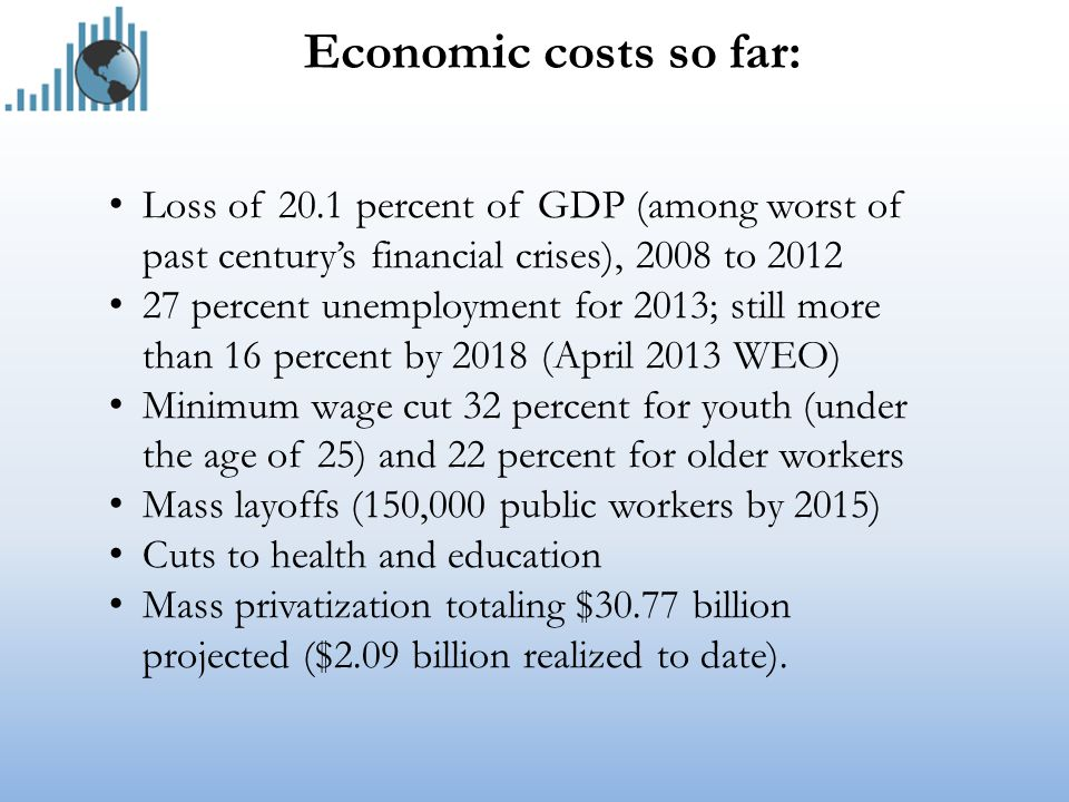 Economic costs so far: Loss of 20.1 percent of GDP (among worst of past century's financial crises), 2008 to 2012 27 percent unemployment for 2013; still more than 16 percent by 2018 (April 2013 WEO) Minimum wage cut 32 percent for youth (under the age of 25) and 22 percent for older workers Mass layoffs (150,000 public workers by 2015) Cuts to health and education Mass privatization totaling $30.77 billion projected ($2.09 billion realized to date).