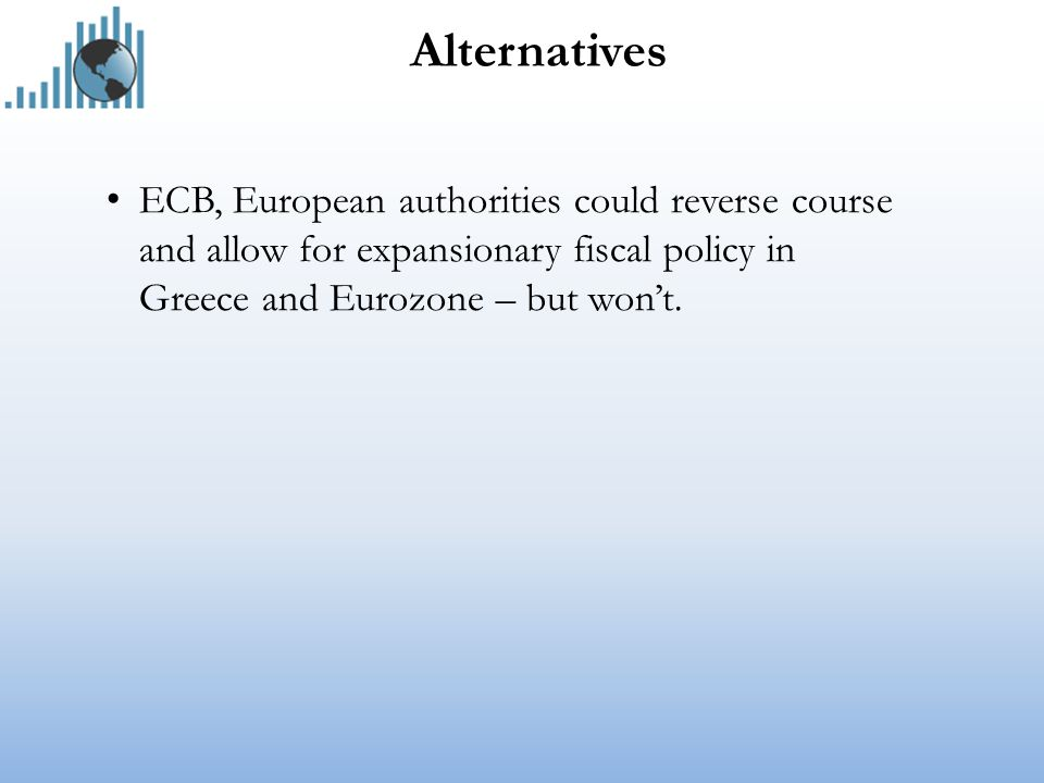 ECB, European authorities could reverse course and allow for expansionary fiscal policy in Greece and Eurozone – but won't.