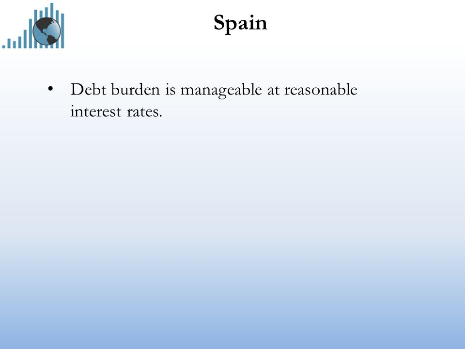 Debt burden is manageable at reasonable interest rates.