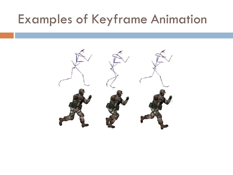 Examples of Keyframe Animation