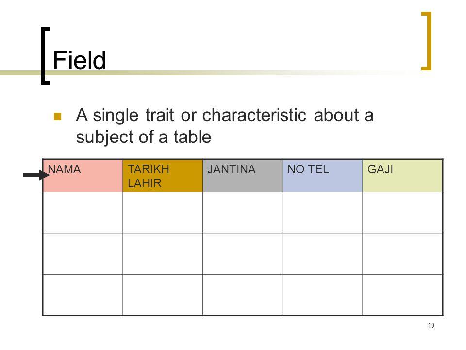 10 Field A single trait or characteristic about a subject of a table NAMATARIKH LAHIR JANTINANO TELGAJI