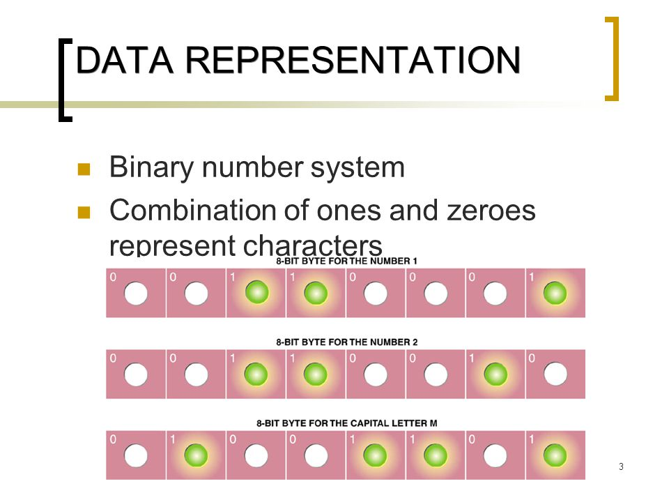 4 Bit and Byte Bit  Short for binary digit  Smallest element of data  Either zero or one Byte  Group of eight bits, which operate as a single unit  Represents one character or number