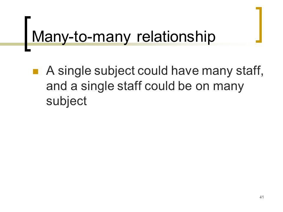 41 Many-to-many relationship A single subject could have many staff, and a single staff could be on many subject