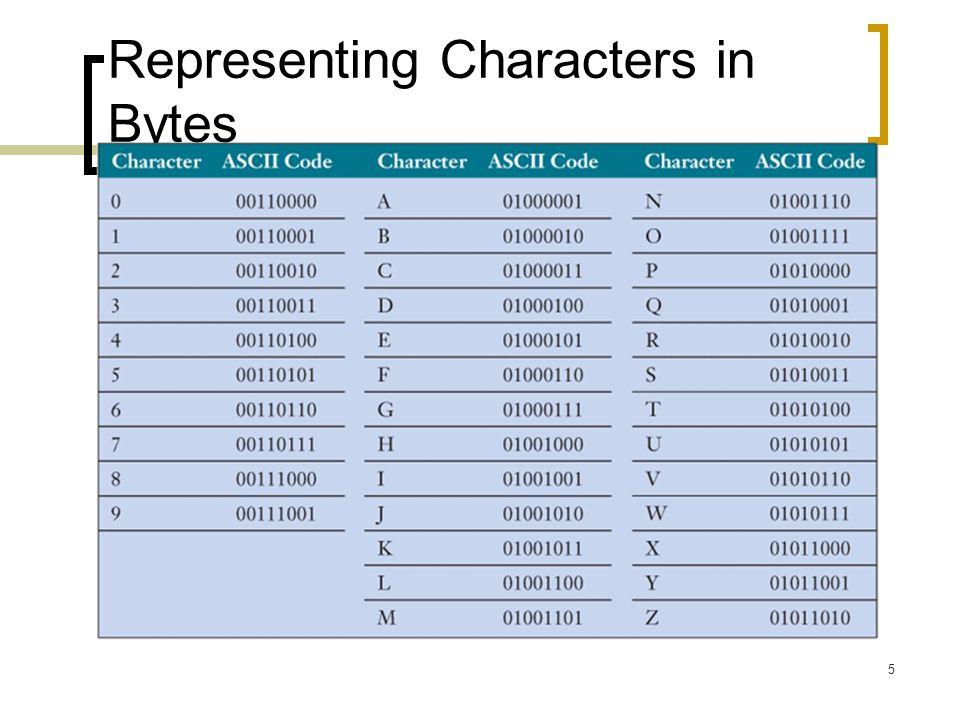 6 Using Binary Code to Calculate